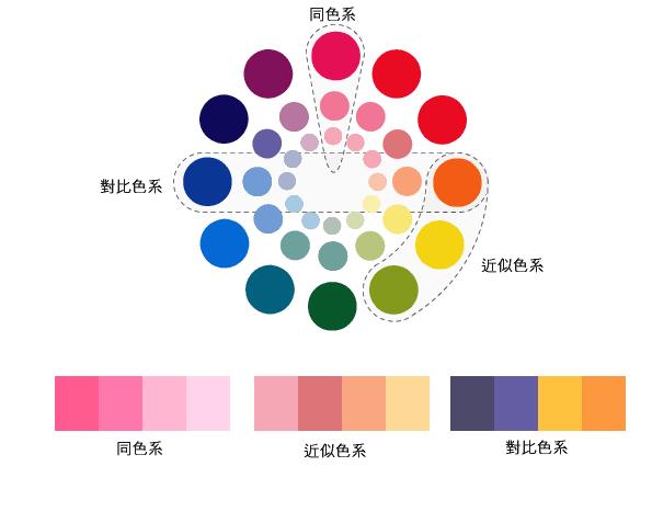 色系及配色方案